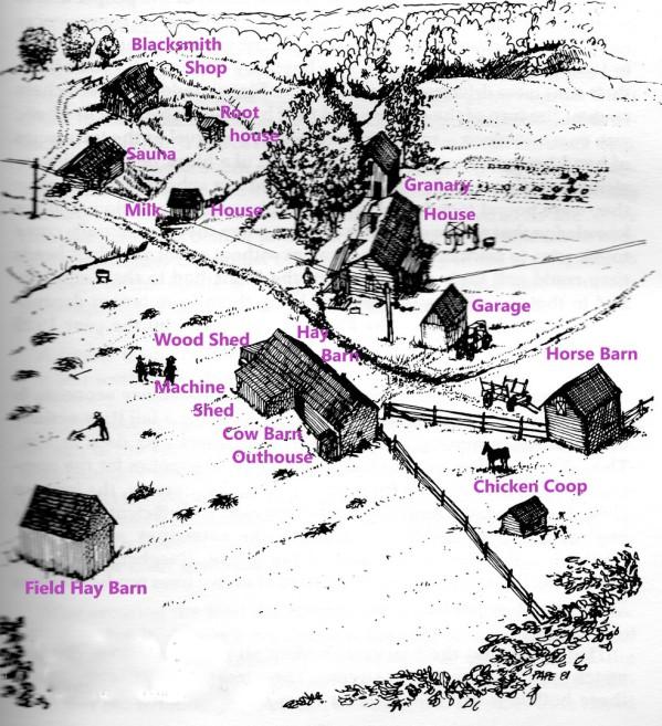 A hand-drawn map of the Hanka Homestead buildings.